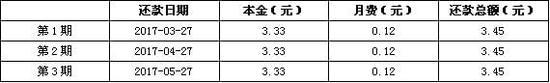 """""""天龙白条""""【小狐支付】体验服开启限量测试"""
