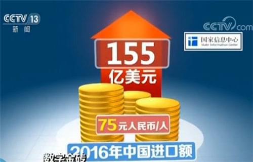 2016年中国进口额