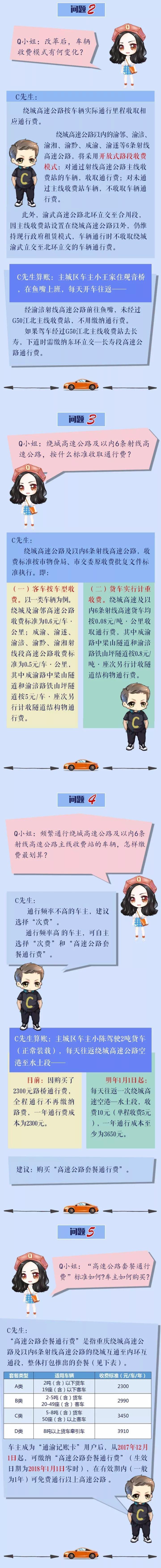 注意了!重庆主城区路桥通行费宣布这样改
