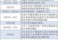 2018通州幼升小小升初政策发布