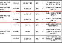 武汉公厕管理员要求本科学历 官方:我们重视人才