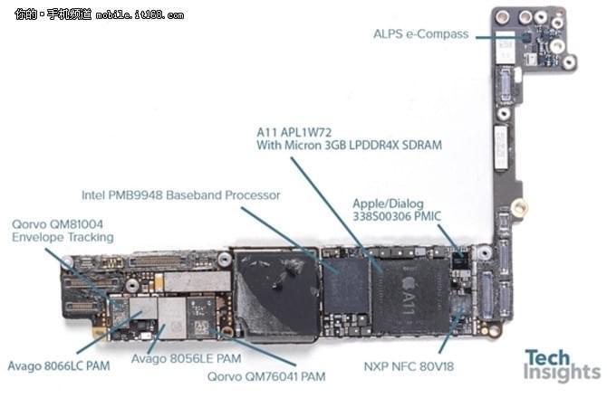 自给自足 苹果自研GPU基带电源触摸芯片