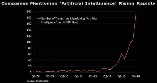 越来越热的AI  需要更多的是耐心 而不是吹捧