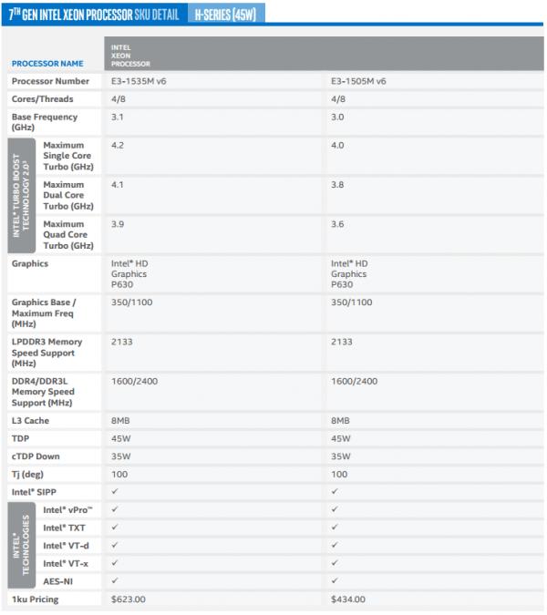 """英特尔推七代酷睿新处理器 除黑科技Optane全是""""牙膏""""的照片 - 12"""
