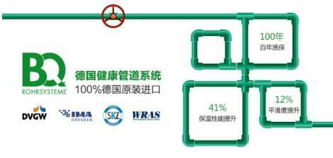 生活家装饰:BQ为何能够成为世界十大进口水管品牌?