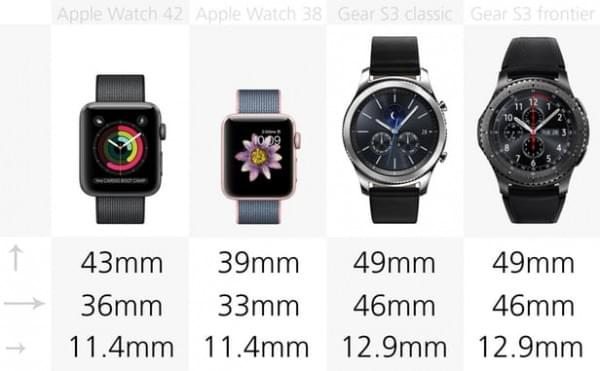 Apple Watch Series 2和三星Gear S3规格参数对比的照片 - 2