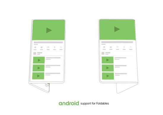 """谷歌表示:Android将原生支持""""折叠设备"""""""