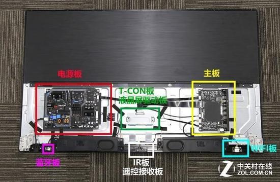 打开后盖之后,内部的结构一目了然,主要分为了六大部分,分别是电源