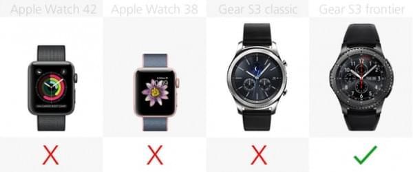 Apple Watch Series 2和三星Gear S3规格参数对比的照片 - 8