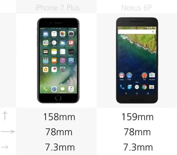 iPhone 7 Plus和Nexus 6P规格参数对比的照片 - 2
