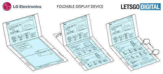 LG三屏折叠手机专利曝光:2020年iPhone同款?