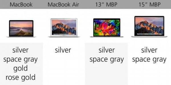 规格参数对比:苹果 MacBook 系列的对决的照片 - 5