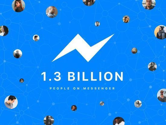 FB做山寨大获成功,一产品日活用户达到7000万