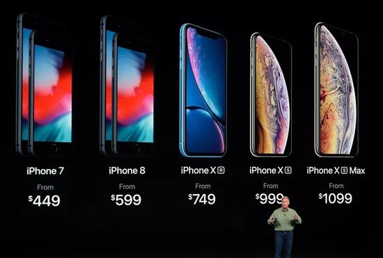 新机开售老款却涨价:iPhone X偷偷涨了200-300元