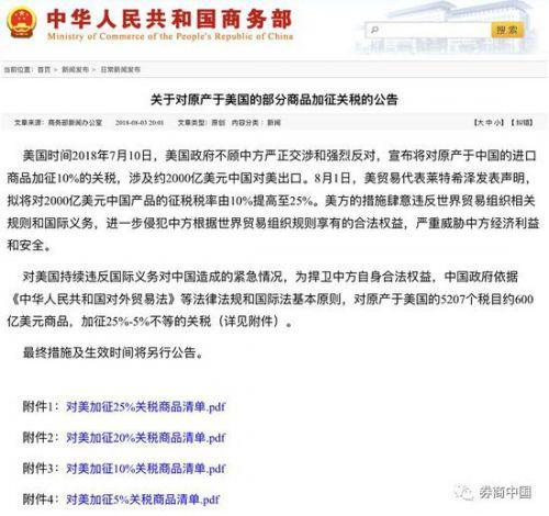 中方对美约600亿美元商品加征关税 多和农业等相关