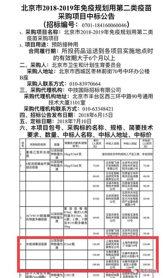 长春长生水痘疫苗未被北京采购 为何你的孩子接种了?
