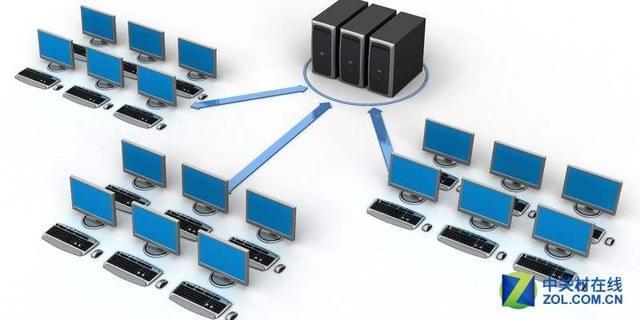 网络服务器是什么 承载互联网的核心