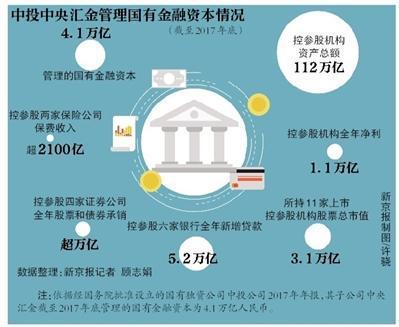 国资委专家:财政部门选管理者不影响国有金融市场化