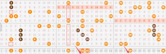 [无名]大乐透第17133期推荐:后区关注03 09