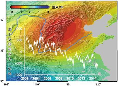 重力卫星揭露华北地下水超采:年均亏损60-80亿吨