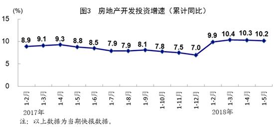 统计局:5月全国城镇调查失业率为4.8%