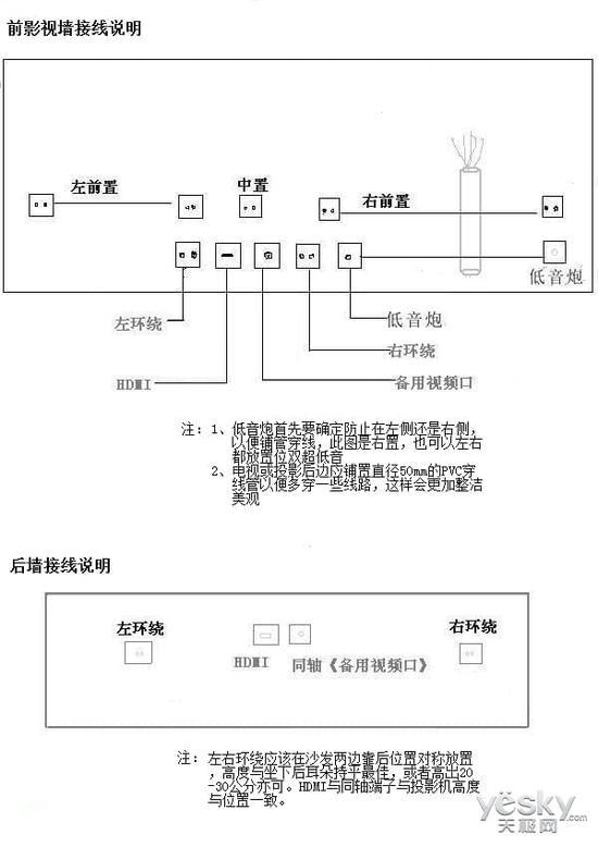 7.1和5.1家庭影院装修布线图