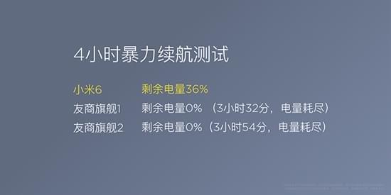 小米手机6正式发布:iPhone同款双摄 2499元起的照片 - 10