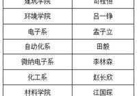 """""""神仙""""打架出结果!10人获清华本科生特等奖学金"""