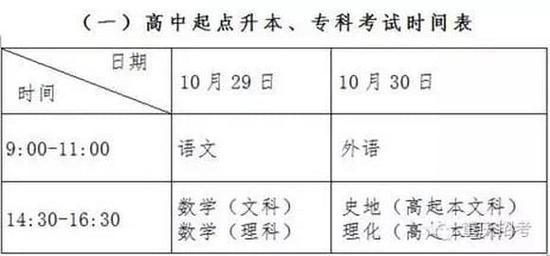 重庆2016年成人高考明日开考 这些事项请注意