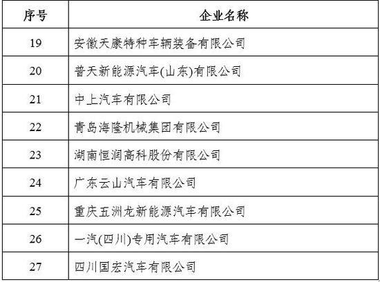 27家车企被工信部点名:新能源产品申报被叫停