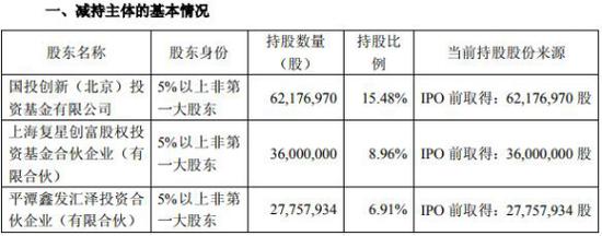 博天环境业绩凯歌被疑造假 现金流三年一期为负
