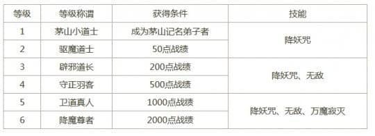 2017中元节活动简介