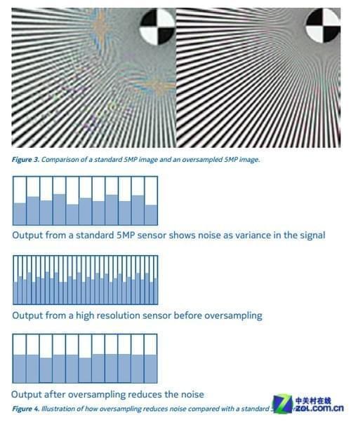 光敏二极管isis电路图
