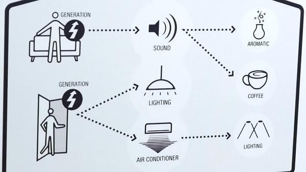 松下展示无需电池的无线开关:一键启用多个电器的照片 - 2