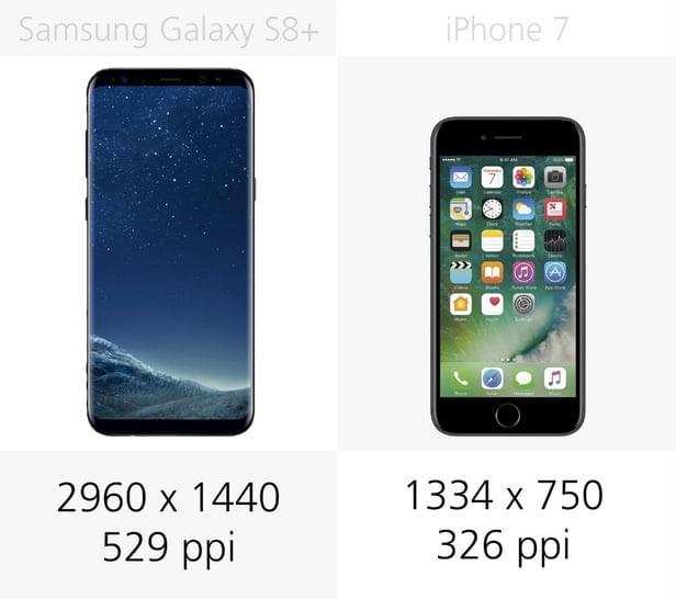 Galaxy S8+和iPhone 7规格参数对比的照片 - 8