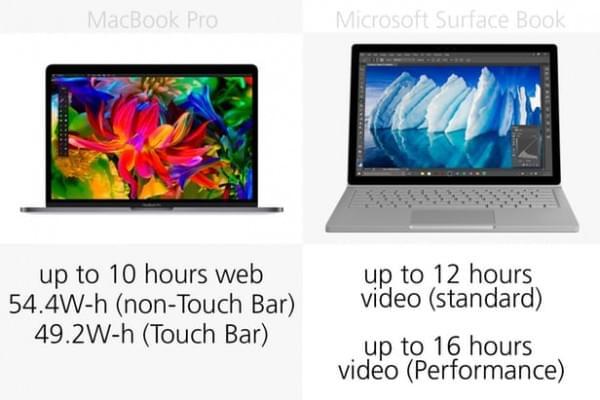 MacBook Pro和Surface Book终极对比的照片 - 24
