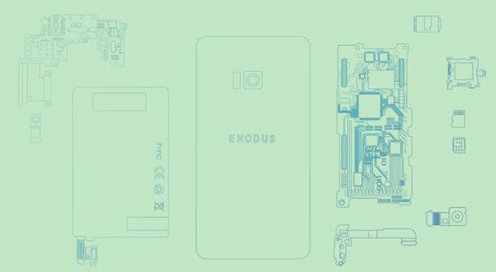 HTC将推出区块链智能手机,它到底有什么不一样?