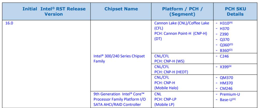 抢占一步:Intel官方文档泄露Z390/X399主板