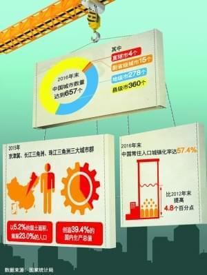 """复旦大学张军:中国经济增长步入""""超级城市""""时代"""