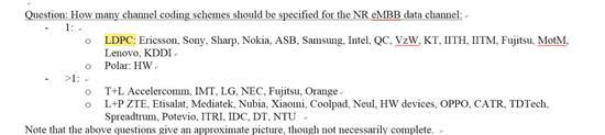 第86b次3GPP会议上对于编码方案的支持倾向