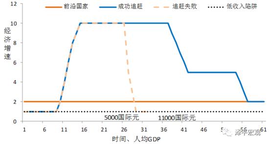 任泽平:中国的宏观经济分析框架(全文)