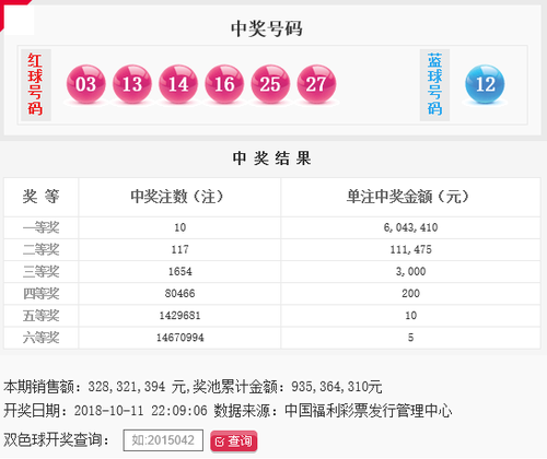 双色球119期头奖10注604万元 奖池9.35亿