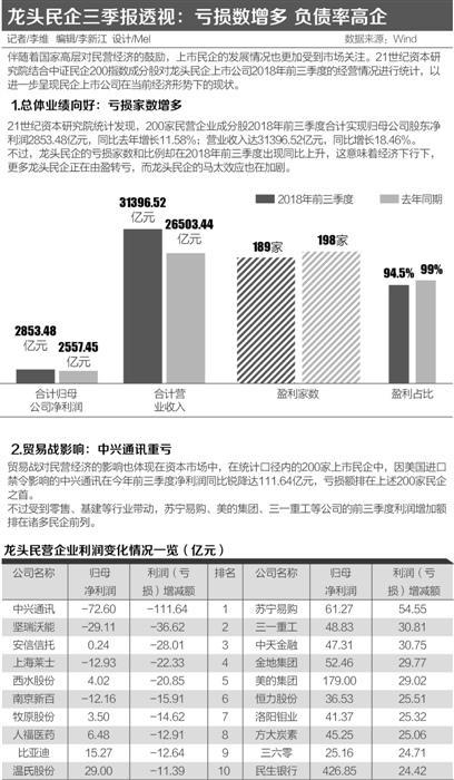上市民营企业产融横切面:香飘飘的股价与业绩保卫战