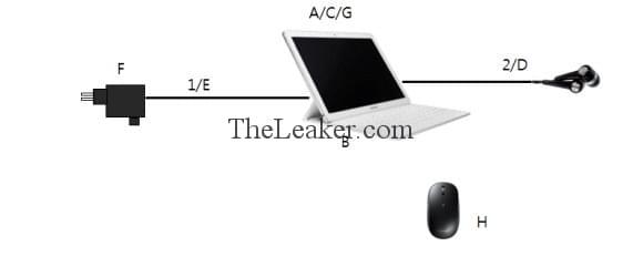 三星Galaxy TabPro S2曝光:7代i5+2K触屏的照片 - 6