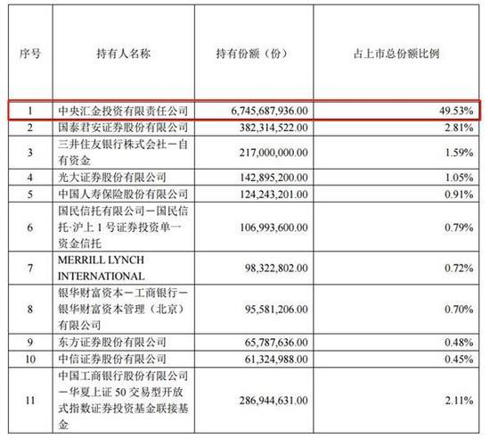 史上最牛!500亿抄底资金疯狂涌入ETF(名单)