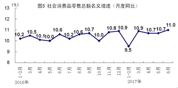中国二季度GDP同比6.9% 统计局:经济稳中向好