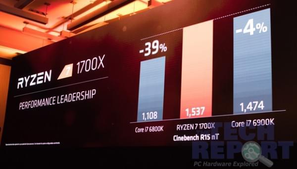 逆袭成功 锐龙 AMD Ryzen 7 处理器发布的照片 - 2
