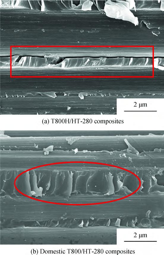 国产T800碳纤维 不止一代人的努力的照片 - 4