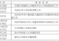 北京市顺义区2018年义务教育阶段入学工作意见