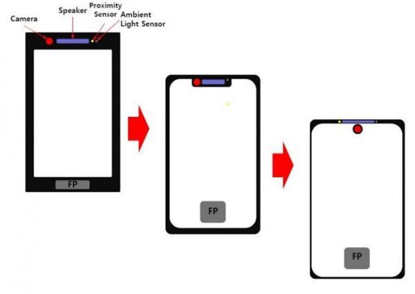 华为全新手机:屏幕上钻孔放摄像头,取代刘海设计
